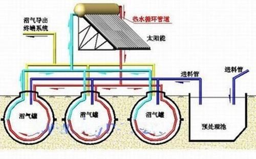 可暖的原理_空气能无水地暖的原理,别说你不懂