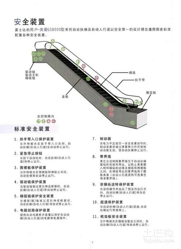自动扶手电梯结构